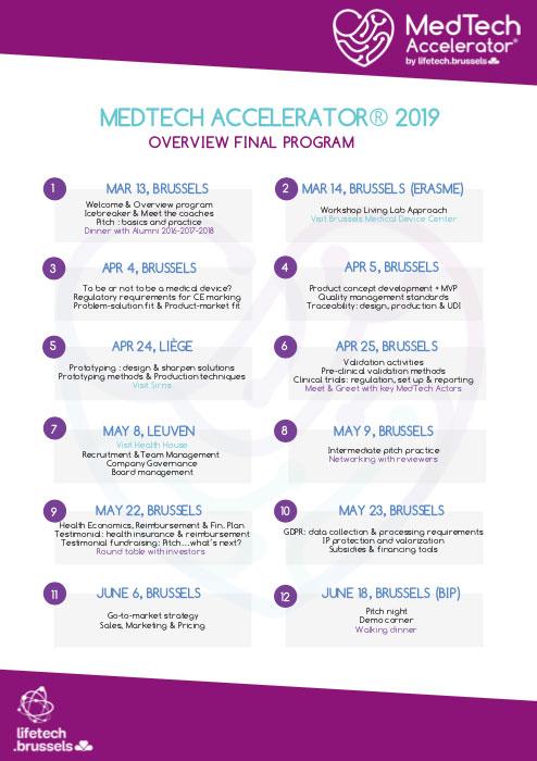 Medtech_program